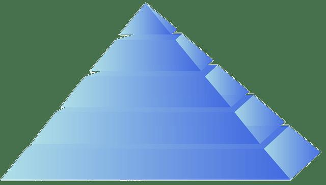 buy and share sistema piramidale